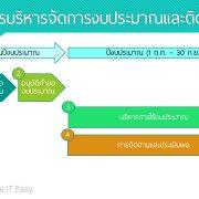App_Screen_0